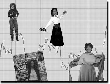 Oprah-fatwatch-FINAL